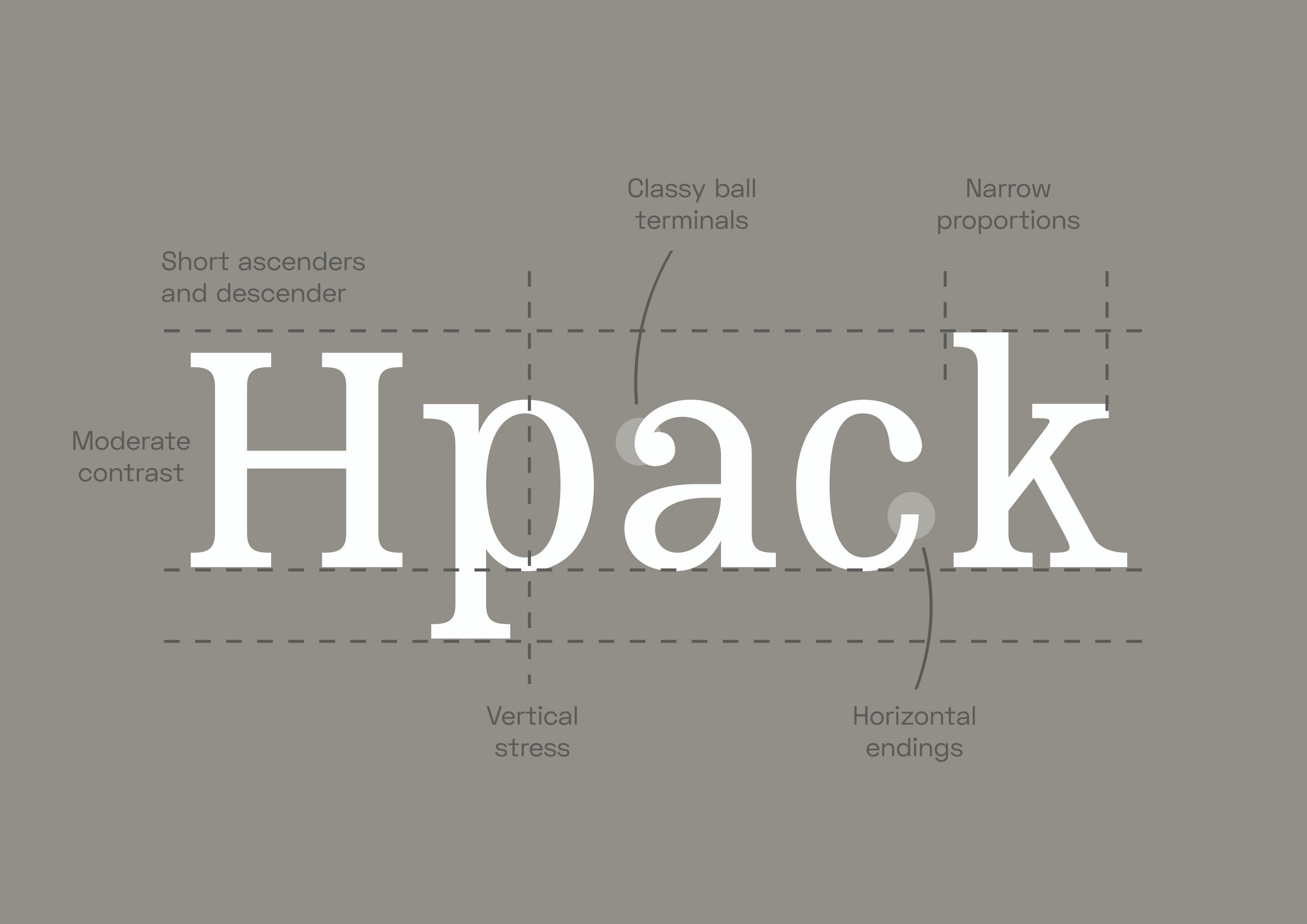 Thoreau type características tipográficas